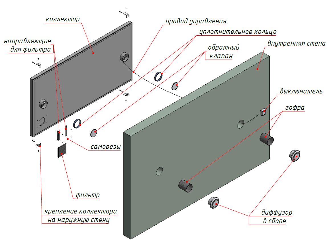 Монтажная схема коллектора на стену (тип VH)