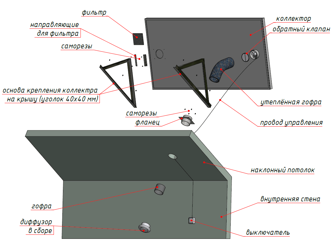 Монтажная схема коллектора на крышу (тип H)